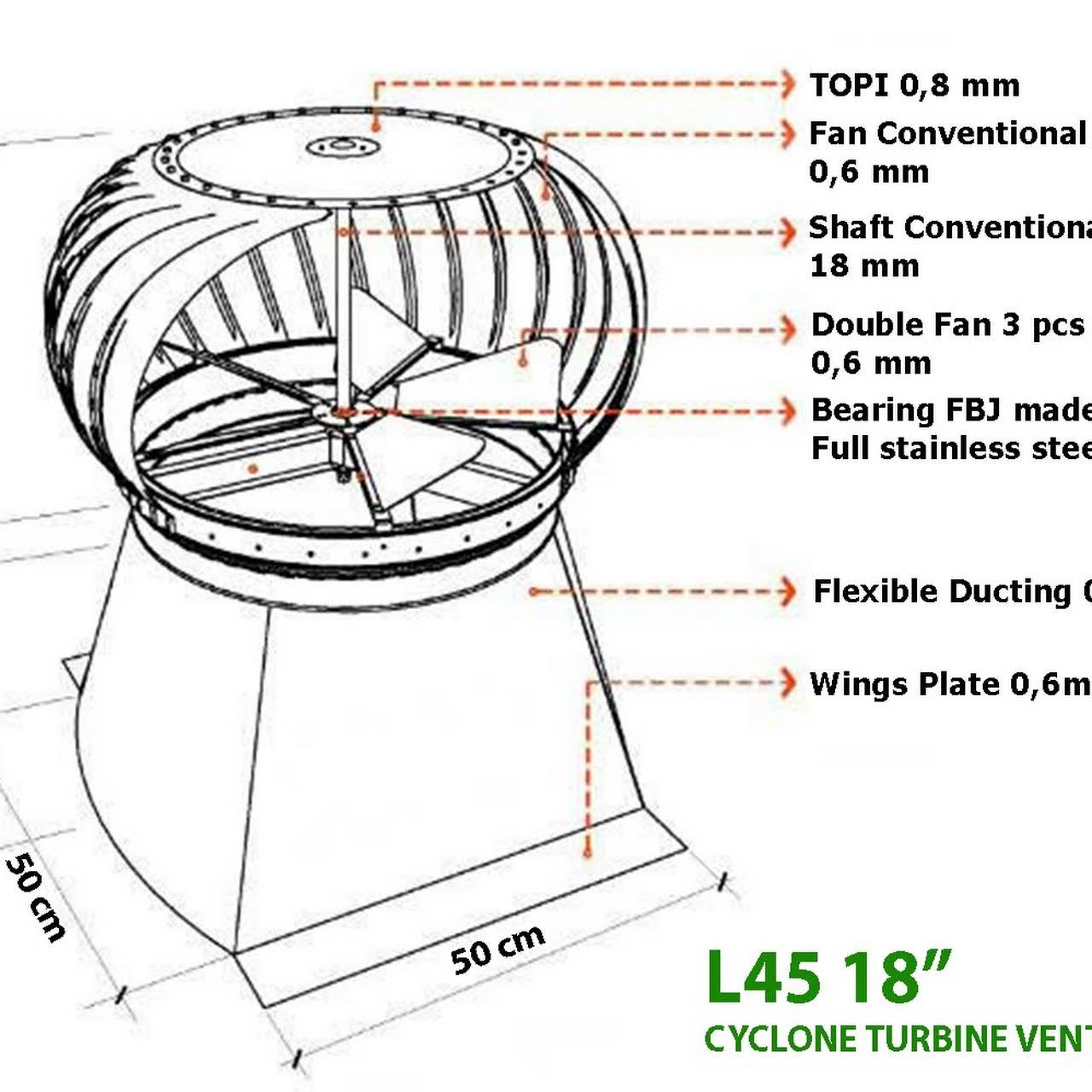 Jual Cyclone Turbine Ventilator Bali 04